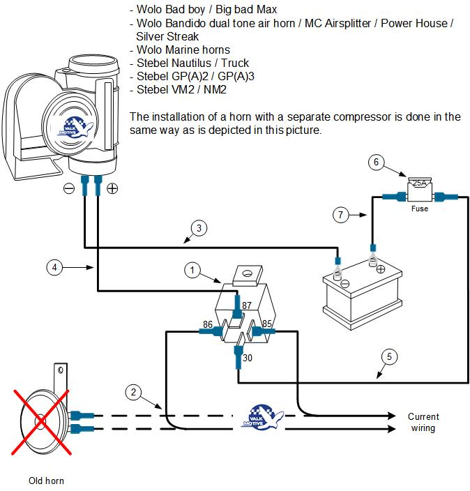 Wolo Air Horn Wiring Diagram - Diagram Design Sources visualdraw-tooth -  visualdraw-tooth.lesmalinspres.fr | Wolo Air Horn Wiring Diagram |  | diagram database