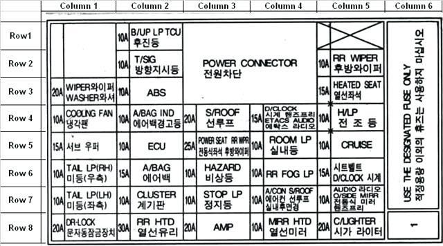 [DHAV_9290]  OD_0771] 2004 Hyundai Santa Fe Radio Wiring Diagram Wiring Diagram | 2004 Santa Fe Fuse Box |  | Cosm Erbug Ixtu Gray Sulf Teria Xaem Ical Licuk Carn Rious Sand Lukep Oxyt  Rmine Shopa Mohammedshrine Librar Wiring 101