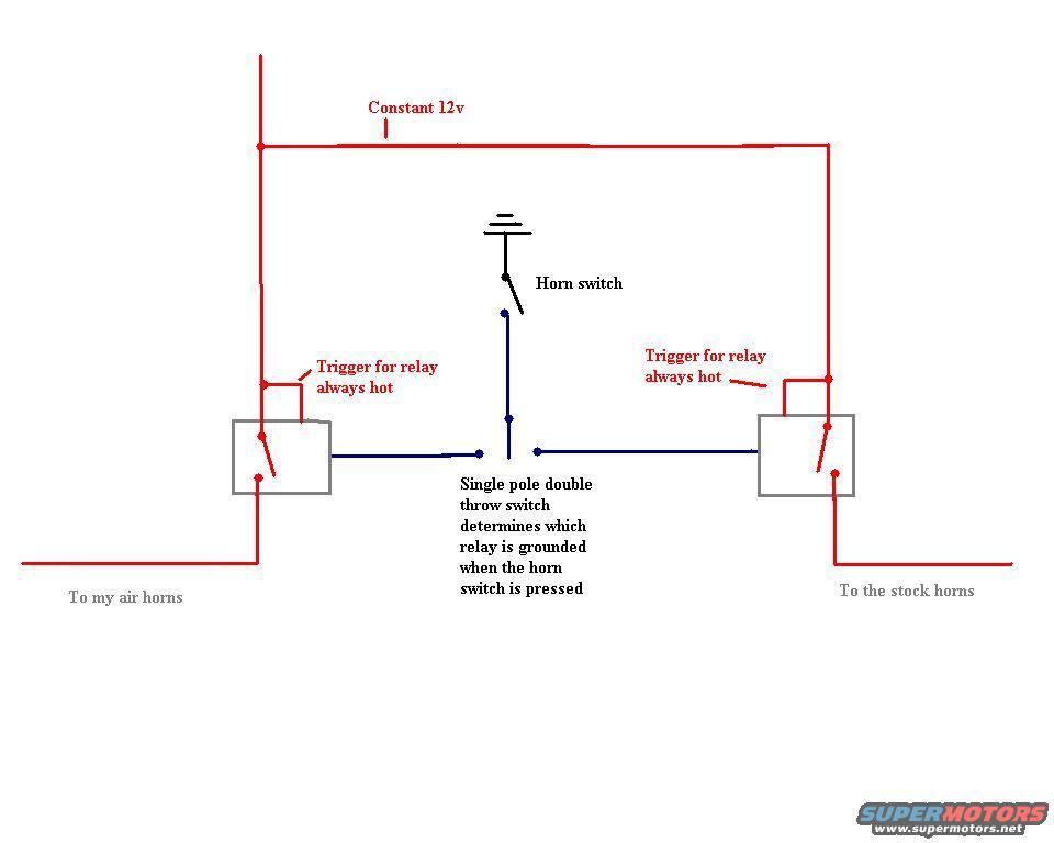 Xl 6814 Ford Air Horn Wiring Diagram Download Diagram
