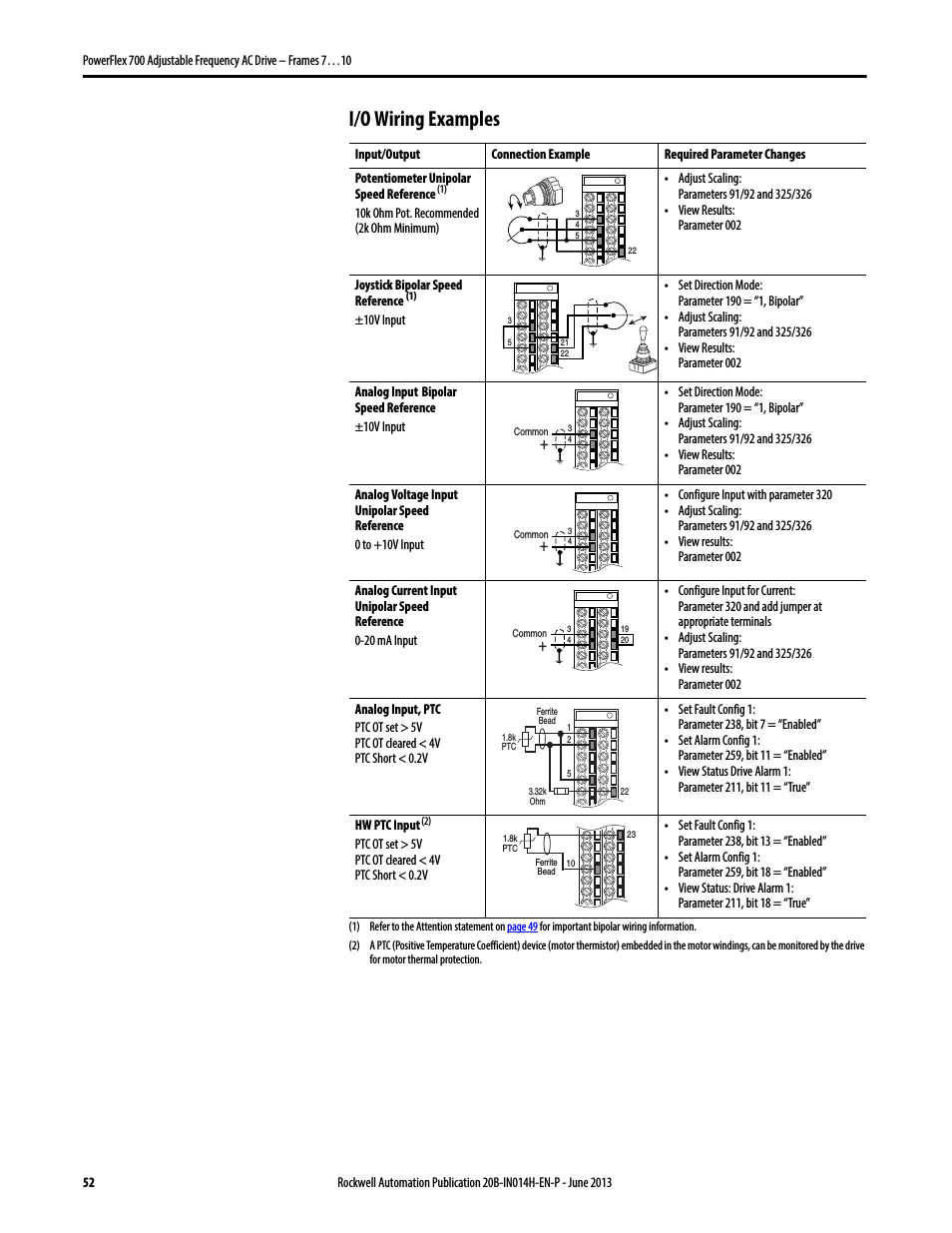 Bobcat 753 Wiring Diagram Pdf from static-assets.imageservice.cloud