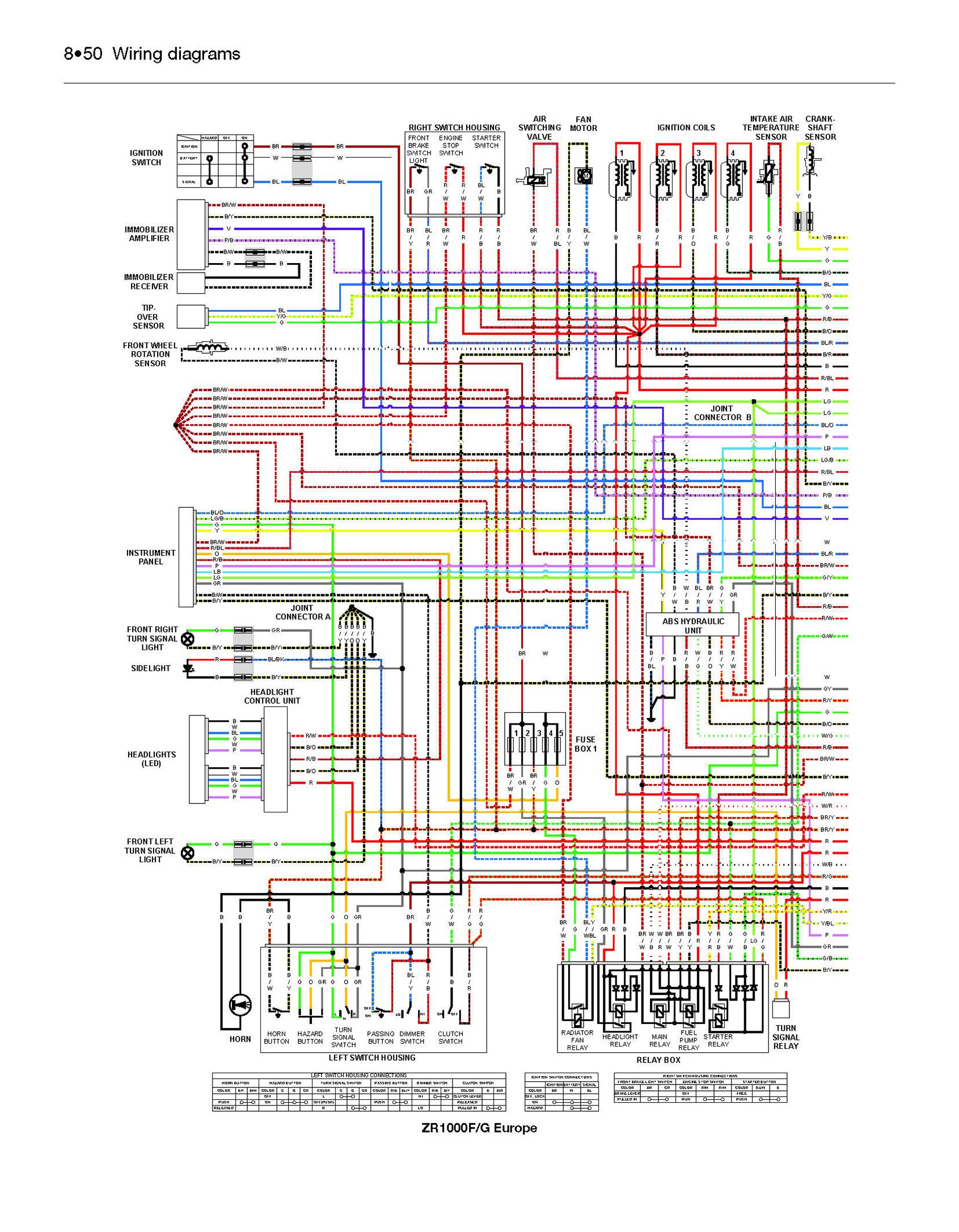 kawasaki wiring schematics so 9825  kawasaki versys 650 wiring diagram schematic wiring  kawasaki versys 650 wiring diagram