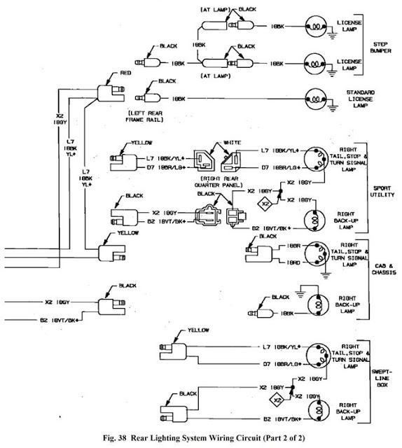 Pleasant 92 Dakota Wire Diagram Wiring Diagram Tutorial Wiring Cloud Icalpermsplehendilmohammedshrineorg