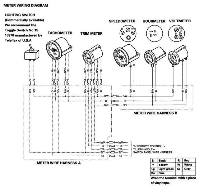 [SCHEMATICS_4ER]  EB_1834] 40 Hp Honda Wiring Diagram Free Diagram | Honda Bf90 Wiring Diagram |  | Rious Xaem Mohammedshrine Librar Wiring 101