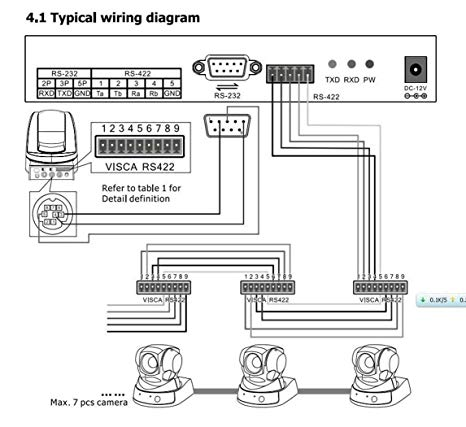 [DIAGRAM_4FR]  XK_9534] Visca Rs 232C Cable To Wiring Diagram Schematic Wiring | Visca Rs 232c Cable To Wiring Diagram |  | Umng Hicag Umng Mohammedshrine Librar Wiring 101