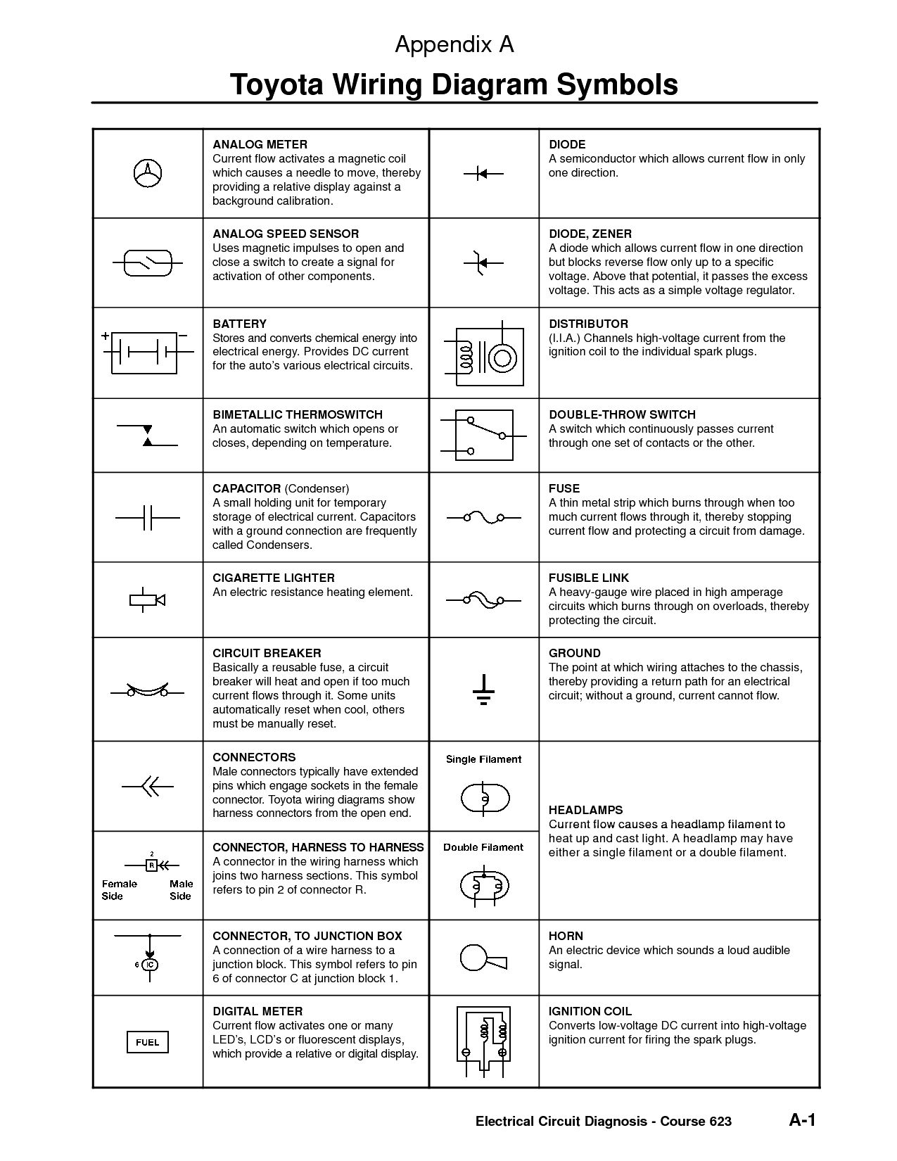 Surprising Electrical Wiring Schematic Symbols Basic Electronics Wiring Diagram Wiring Cloud Gufailluminateatxorg