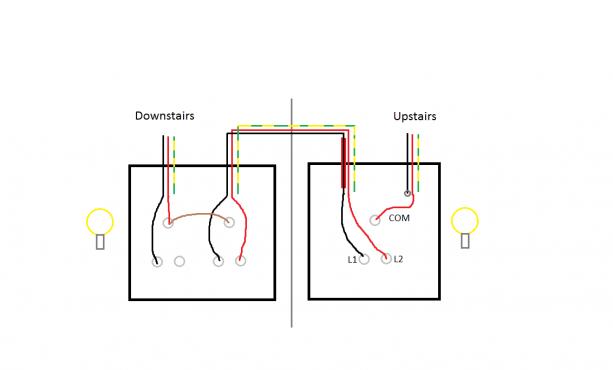 [SODI_2457]   BD_9112] Vision X Light Bar Wiring Diagram Wiring Diagram   Vision X Wiring Diagram      Phot Hylec Birdem Mohammedshrine Librar Wiring 101