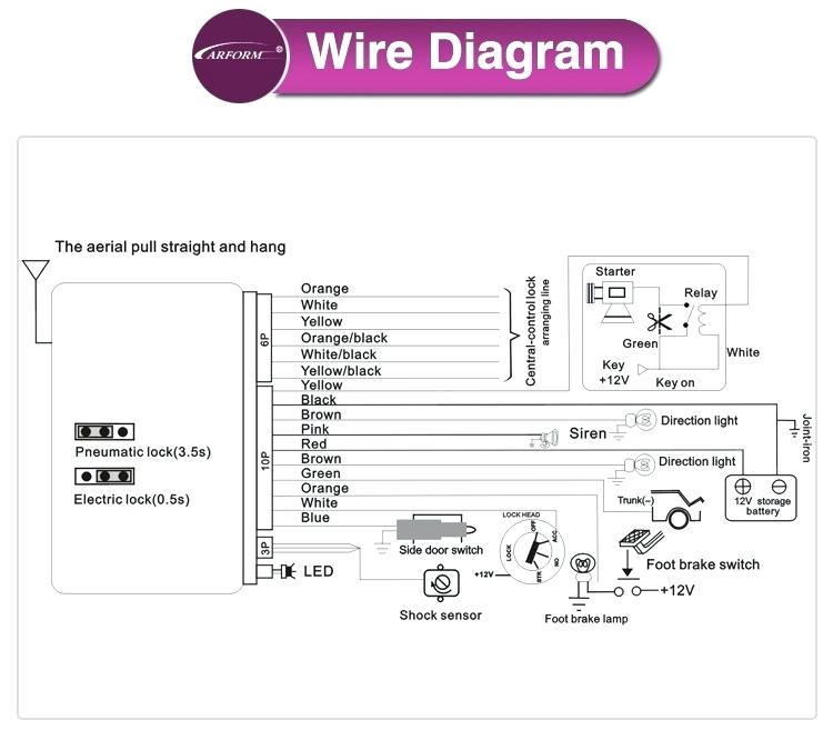 [DIAGRAM_5NL]  Viper 5606v Wiring Diagram - 2000 Ford Expedition Starter Wiring Diagram  for Wiring Diagram Schematics | Viper Vss Wiring Diagram |  | Wiring Diagram Schematics