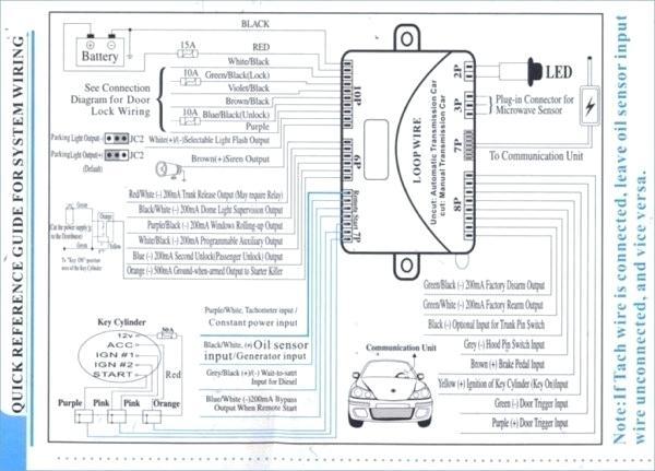 [NRIO_4796]   ML_3061] Viper Car Alarm System Wiring Diagram 4105 Download Diagram | Viper Car Alarm System Wiring Diagram 4105 |  | Cana Feren Ehir Loida Onom Teria Benkeme Mohammedshrine Librar Wiring 101