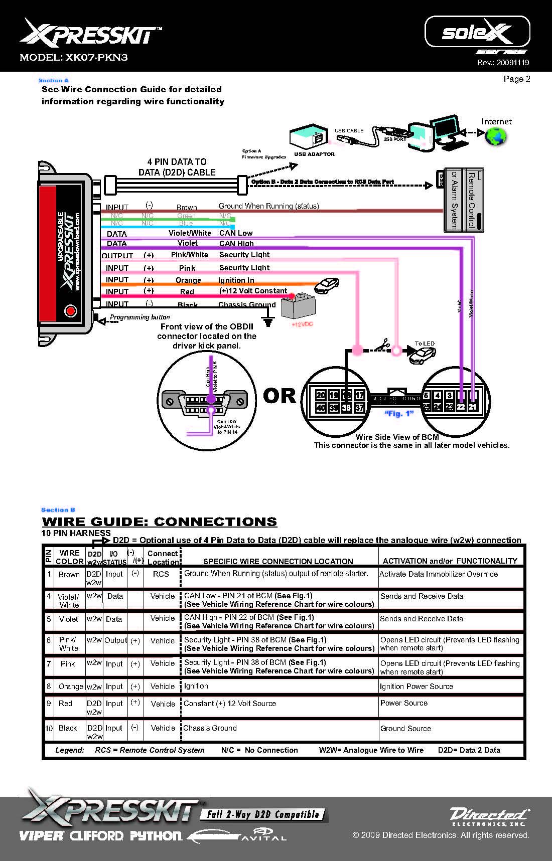 Viper 5901 Wiring Harness - Wiring Diagrams Blogpalox-france.fr