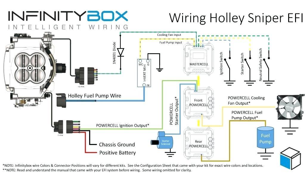 2009 Yamaha Ybr 125 Wiring Diagram - Wiring Diagram