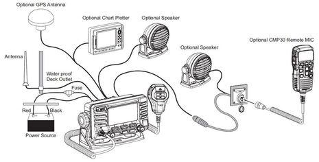 DN_1478] Vhf Radio Wiring Schematic WiringSequ Renstra Fr09 Librar Wiring 101