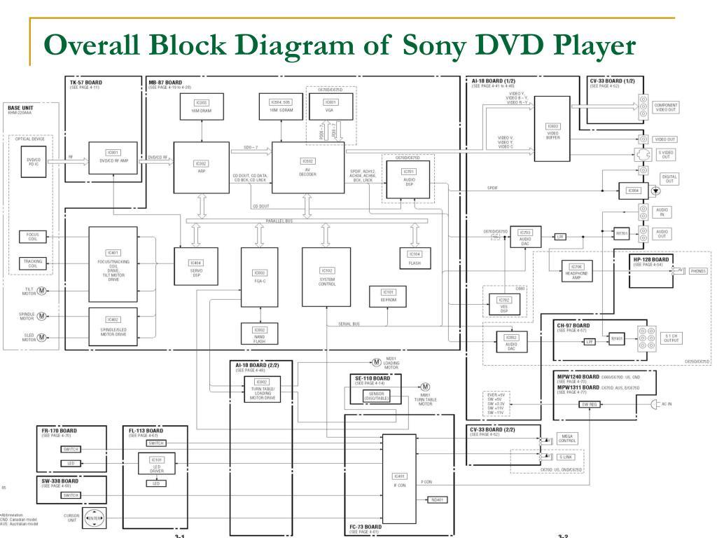 Ns 3167 Dvd Wiring Diagrams Download Diagram