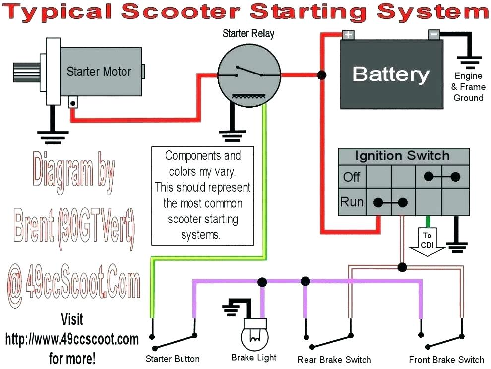 Qingqi Scooter Wiring Diagram - Mercedes S Cl W126 300sd 1983 Fuse Box  Diagram - cts-lsa.nescafe-cappu.jeanjaures37.fr | Wildfire 49cc Wiring Diagram |  | Wiring Diagram Resource