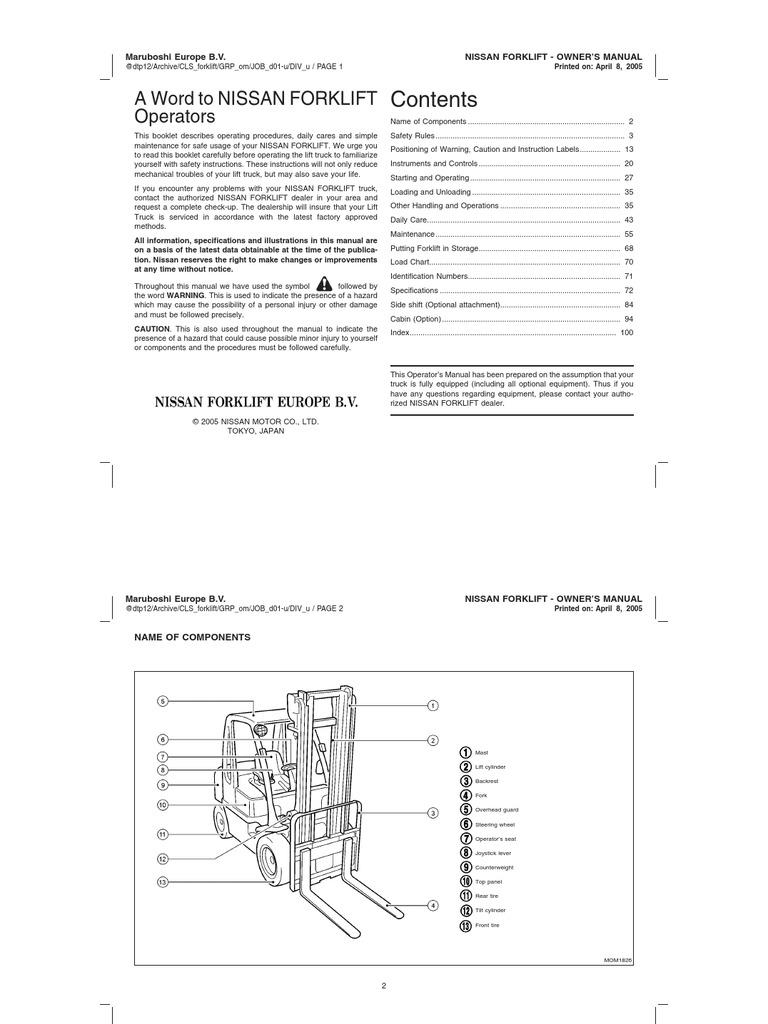 NB_1204] Datsun Fork Lift Wiring Diagrams Schematic WiringIcal Perm Sple Hendil Mohammedshrine Librar Wiring 101