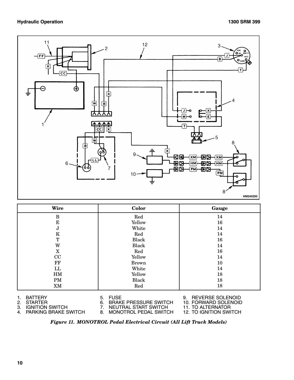 Hyster 100 Wiring Diagram - Switched Light Wiring Diagram -  volvos80.los-dodol.jeanjaures37.fr | Hyster 100 Wiring Diagram |  | Wiring Diagram Resource
