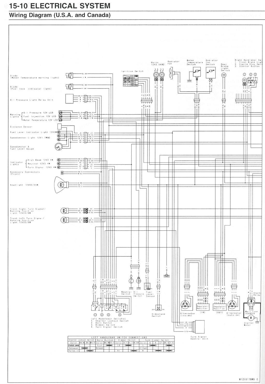 Kawasaki Vulcan 800 Turn Signal Light Wiring Diagram - Nissan Xterra Engine  Diagram - wiring-wiring.yenpancane.jeanjaures37.fr | 1997 Vulcan Wiring Diagram |  | Wiring Diagram Resource