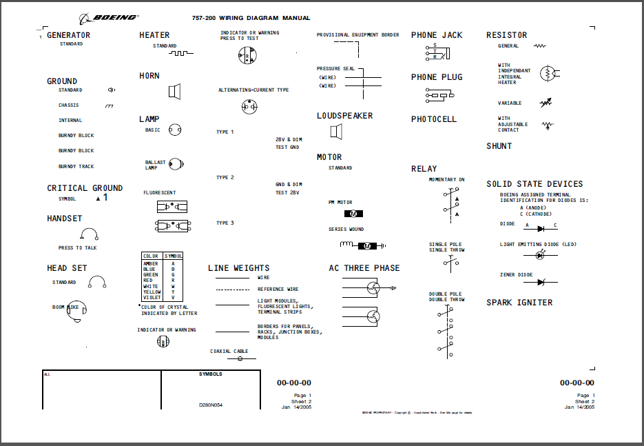 How To Read Avionics Wiring Diagrams