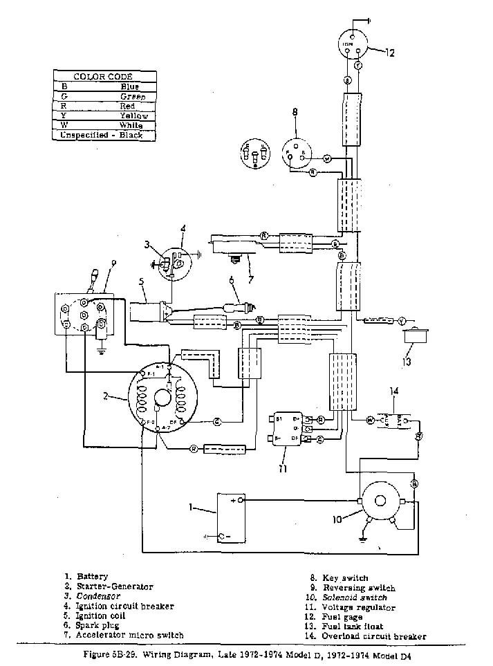 1972 Cushman Golf Cart Wiring Diagram Bulldog Vehicle Wiring Diagrams Caprice Bmw In E46 Jeanjaures37 Fr