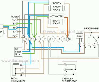 Honeywell Rthl3550 Wiring Diagram from static-assets.imageservice.cloud