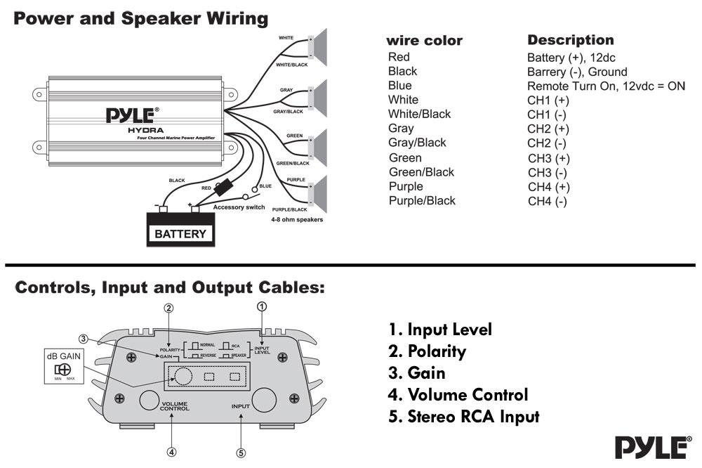 bg_5618] pyle plmra620 amplifier wiring diagram download diagram  rous wigeg onom socad nizat hyedi mohammedshrine librar wiring 101