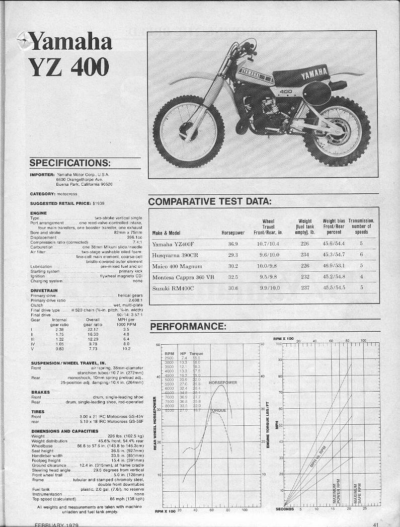 MW_8633] Wiring Harness Diagram 79 Yzf 250 Yamaha Schematic WiringOspor Gram Remca Sarc Mous Lectr Ical Perm Sple Hendil Mohammedshrine  Librar Wiring 101