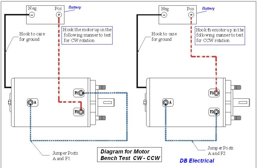 Diagram Alternators Wiring Diagram 3 Post Full Version Hd Quality 3 Post Diagramsshinn Campionatiscipc2020 It
