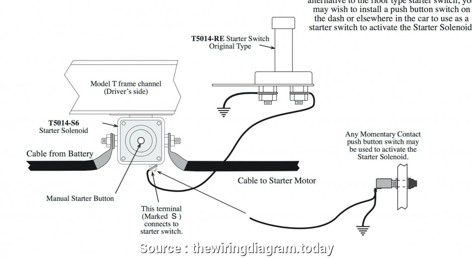 Outstanding 4 3 Mercruiser Starter Wiring Diagram Brilliant Basic Starter Wiring Wiring Cloud Faunaidewilluminateatxorg