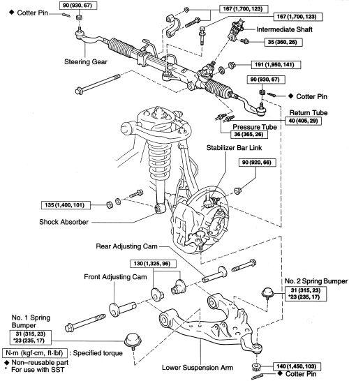[EQHS_1162]  EX_3682] 2000 Toyota Tundra Engine Diagram Wiring Diagram | 2009 Toyota Tundra Engine Diagram |  | Dupl Exxlu Vulg Xortanet Chim Sapebe Rmine Bocep Mohammedshrine Librar  Wiring 101