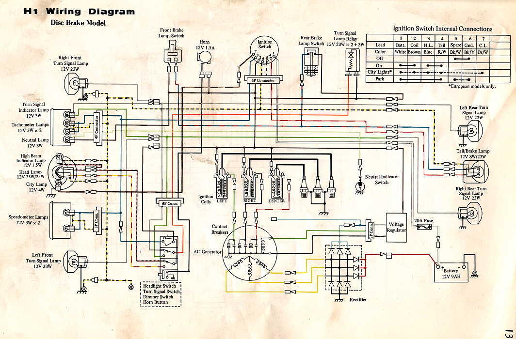 1982 Kz750 Wiring Diagram