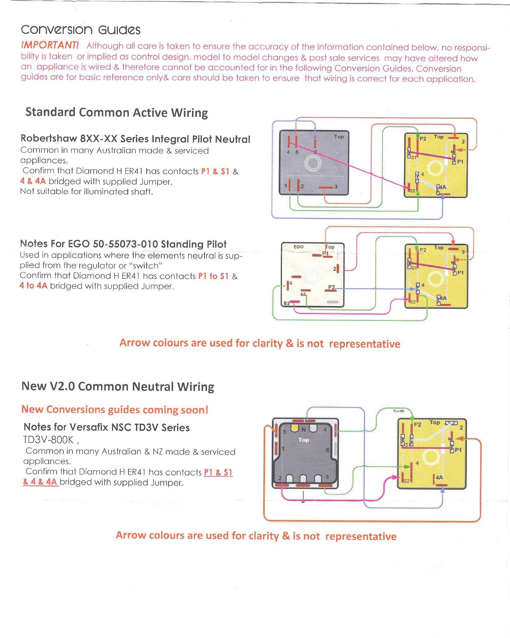 Ego Switch Wiring Diagram Fox Zagato Kidscostumes Club