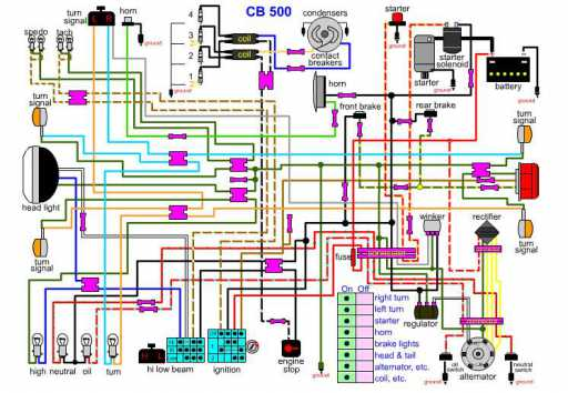 Honda Cb500 Four Wiring Diagram