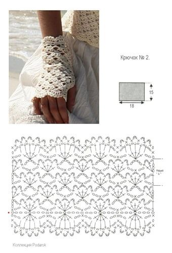 Terrific Pin By Farheen Jafrani On Diagrams And Patterns Crochet Crochet Wiring Cloud Mousmenurrecoveryedborg