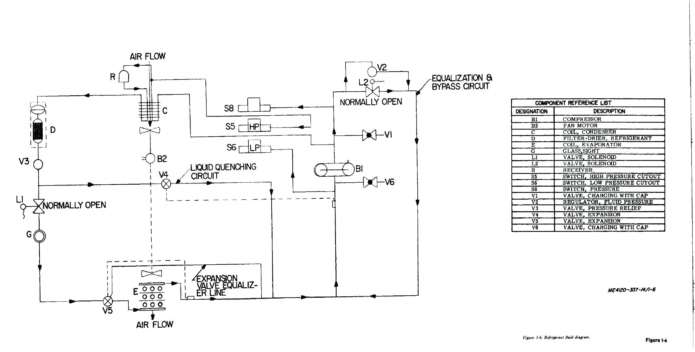 Ebm Motors And Fans Wiring Diagram - S10 Encoder Motor Wiring Diagram -  dvi-d.ikikik.jeanjaures37.frWiring Diagram