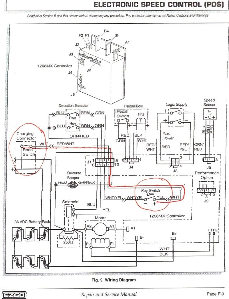 1999 Ezgo Wiring Diagram Wiring Diagram System Pure Image A Pure Image A Ediliadesign It