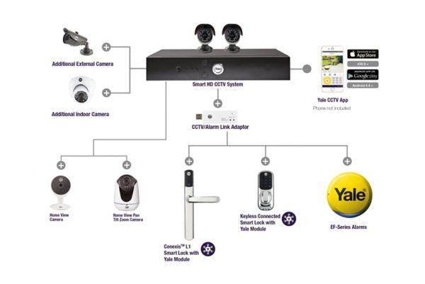 LZ_9285] Ef Smart Lock Wiring Diagram Wiring DiagramBotse Itis Viewor Mohammedshrine Librar Wiring 101