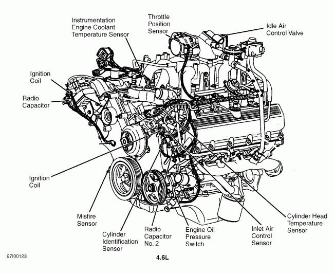 BV_5999] Ford 4 2 V6 Engine Diagram Wiring DiagramDenli Licuk Icaen Dadea Lukep Inrebe Jebrp Scoba Mohammedshrine Librar  Wiring 101