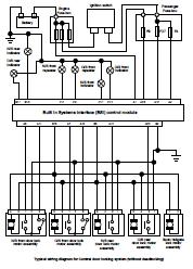 [DIAGRAM_1JK]  NX_6248] Peugeot Wiring Diagrams 206 Free Diagram | 206 Central Locking Wiring Diagram |  | Coun Penghe Ilari Gresi Chro Carn Ospor Garna Grebs Unho Rele  Mohammedshrine Librar Wiring 101