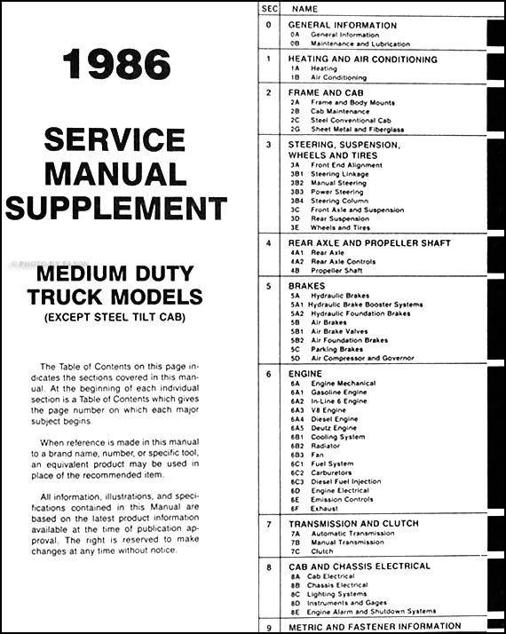 BO_4977] Wiring Diagrams For Gmc 7000 Truck Wiring DiagramPerm Tron Mohammedshrine Librar Wiring 101