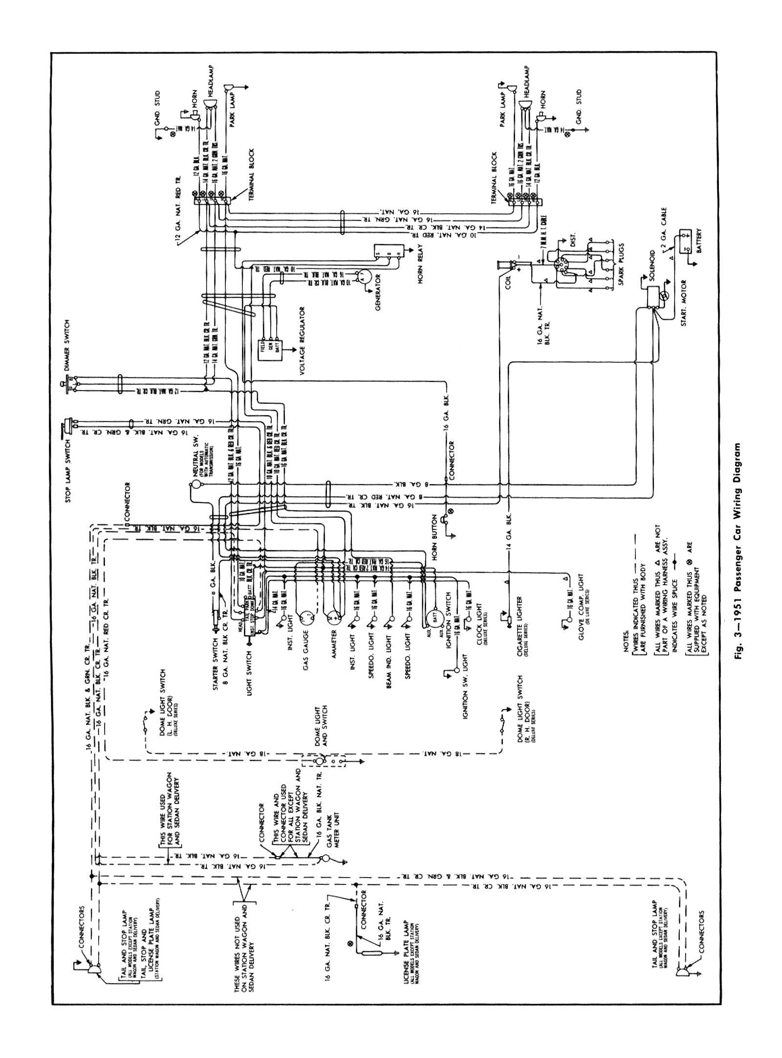 Super 1951 Chevy Wiring Harness Wiring Diagram Wiring Cloud Waroletkolfr09Org