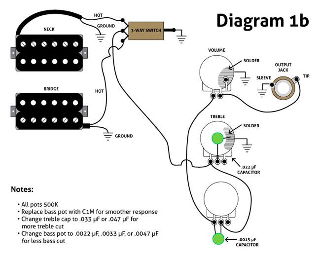 Surprising Guitar Wiring Diagrams Modifications Wiring Diagram M6 Wiring Cloud Licukosporaidewilluminateatxorg