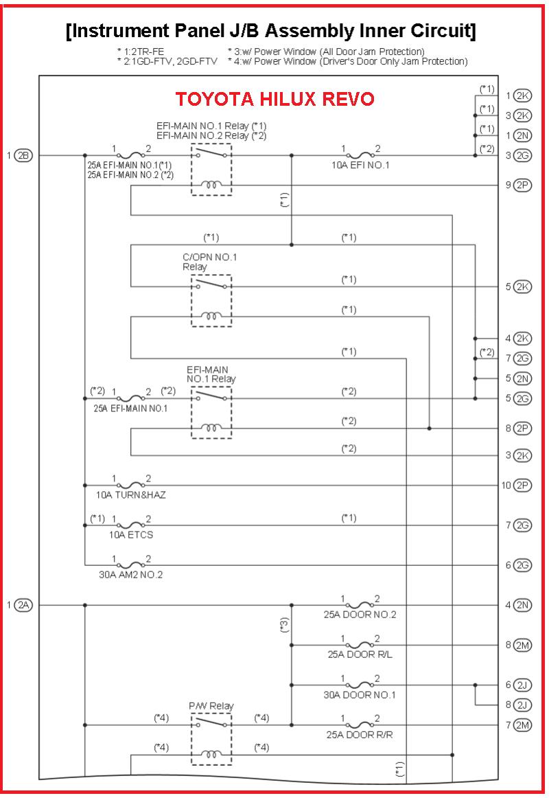 OL_0091] Toyota Qualis Wiring Diagram Download DiagramKicep Capem Mohammedshrine Librar Wiring 101