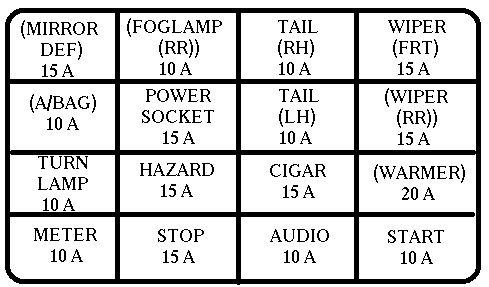 dv_9794] 02 kia spectra fuse box diagram schematic wiring  apan rine vish xlexi tzici umize kweca atolo lopla anth bepta  mohammedshrine librar wiring 101