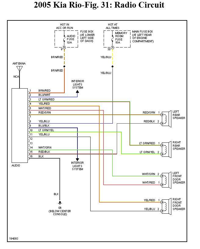 [DIAGRAM_5LK]  SK_2922] Wiring Diagram Kia Carnival 2005 Download Diagram | 2004 Kia Sedona Radio Wiring Diagram |  | Vell Waro Hendil Mohammedshrine Librar Wiring 101