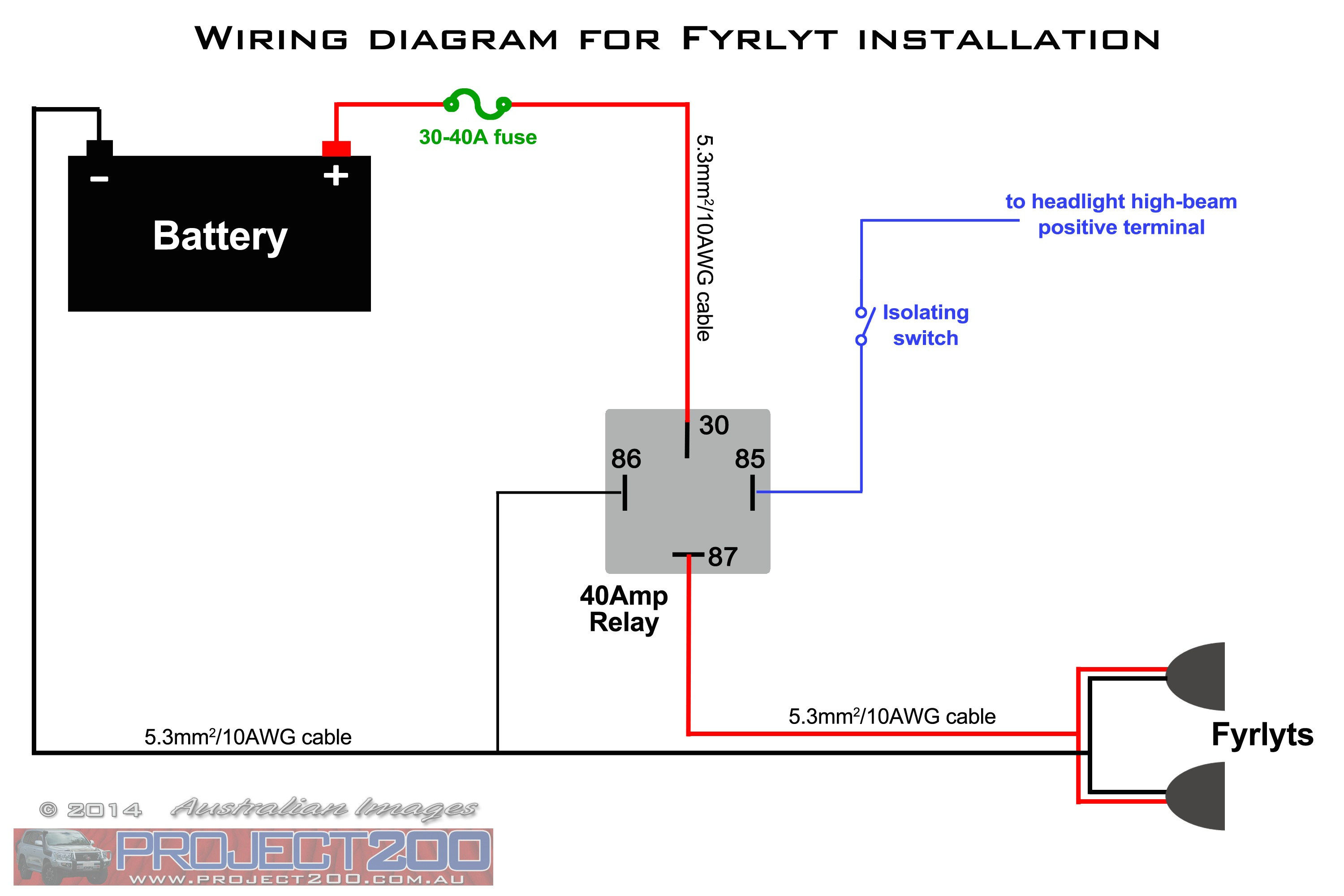 Brilliant Emergency Led Driver Wiring Diagram Wiring Library Wiring Cloud Gufailluminateatxorg