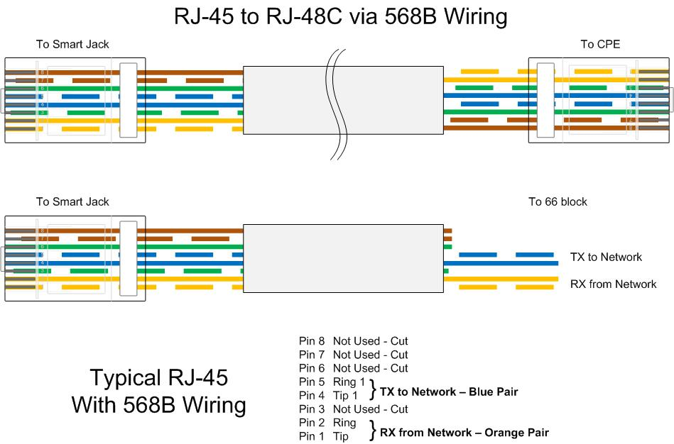 Rj48 Jack Wiring - Fusebox and Wiring Diagram device-suite -  device-suite.parliamoneassieme.itdiagram database