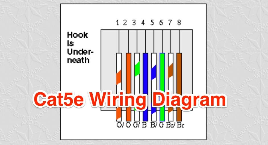 Brilliant B Standard Cat 5 Wiring Wiring Diagram Tutorial Wiring Cloud Gufailluminateatxorg