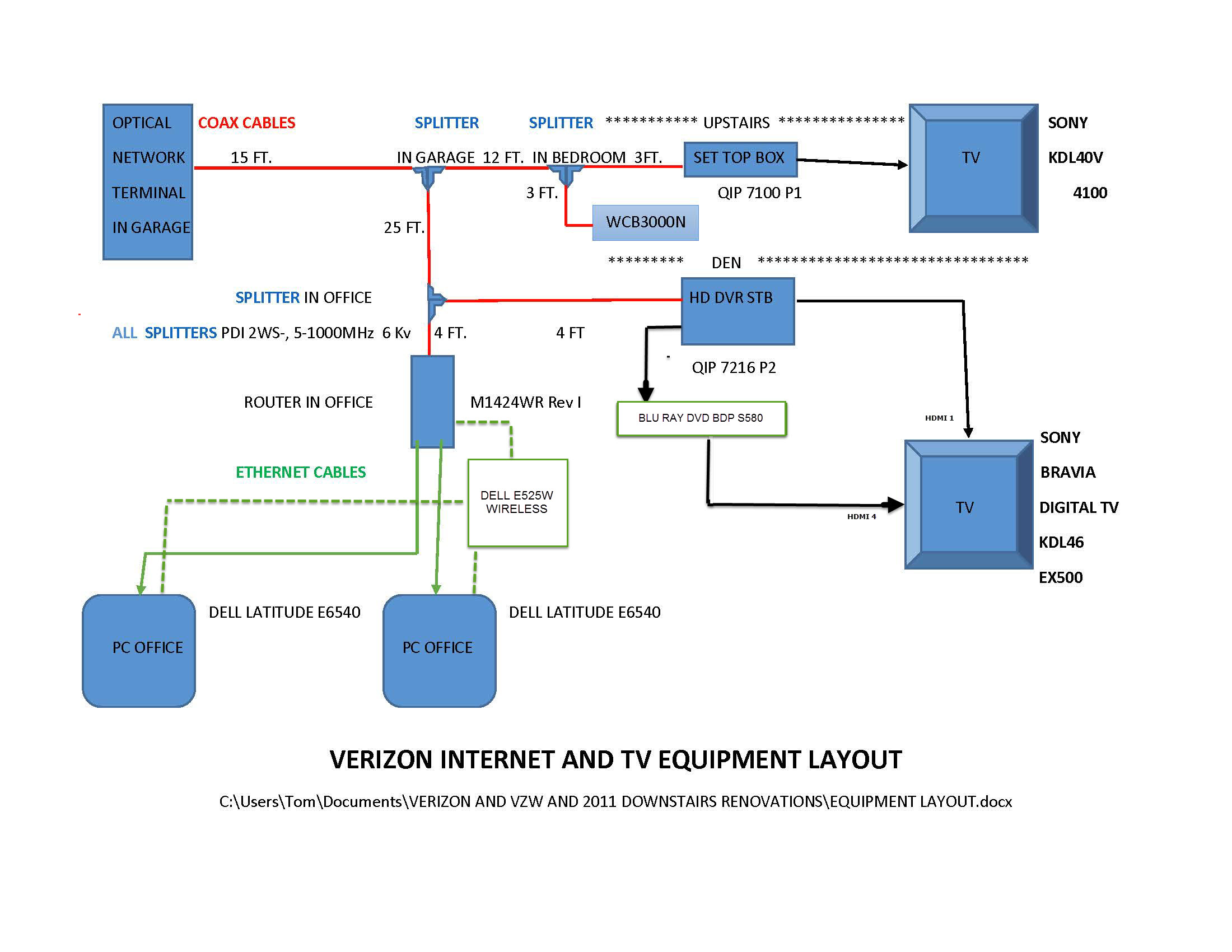 xw_3577] line wiring diagram further verizon fios residential wiring diagram  download diagram  xeira amenti hemt sapre mohammedshrine librar wiring 101