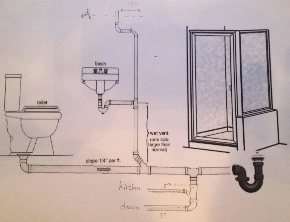 Dr 9239 Diagram Additionally Kitchen Sink Drain Diagram Further Bathtub Drain Wiring Diagram