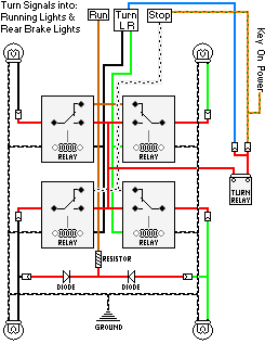 [DIAGRAM_38YU]  ZO_9283] How To Wire Turn Signal Brake Light Wiring Diagram Download Diagram | Brake And Turn Signal Wiring Diagram |  | Tivexi Effl Tivexi Xrenket Pneu Rele Mohammedshrine Librar Wiring 101