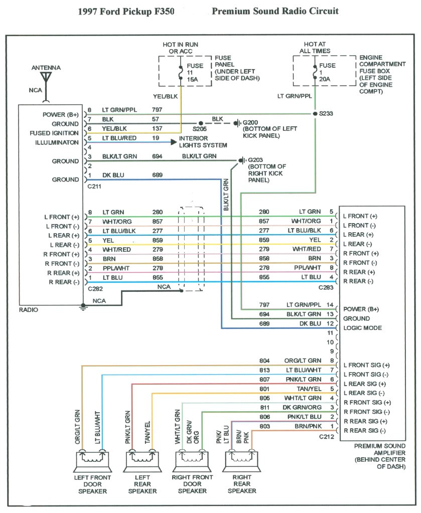 Wiring Diagram For 1997 Ford F250